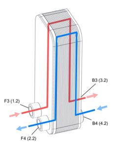 Теплообменники двухходовые Паяный пластинчатый теплообменник Ридан XB61M Нижний Тагил